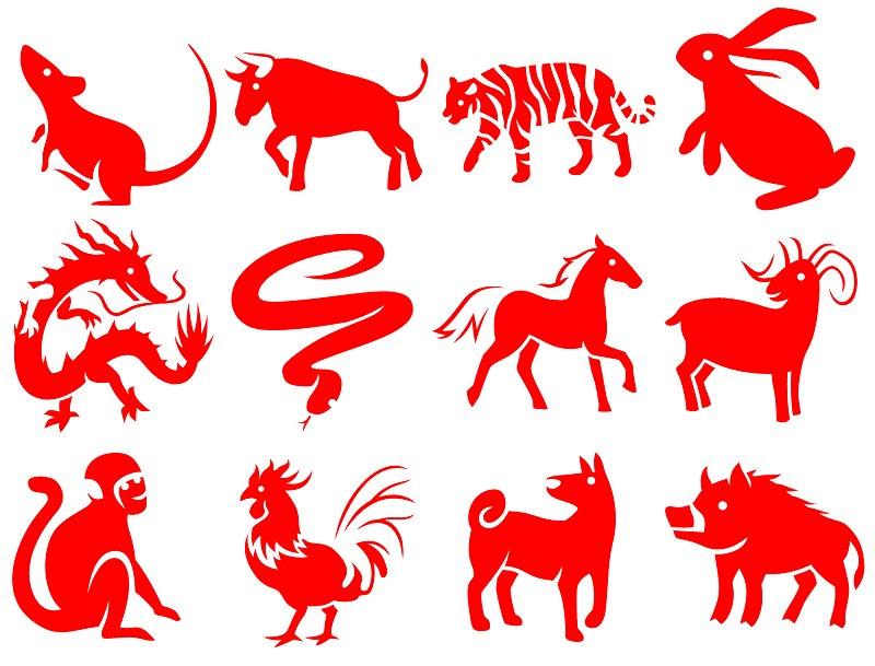 Ķīniešu horoskops pēc tava dzimšanas gada – apraksts par tavu gadu