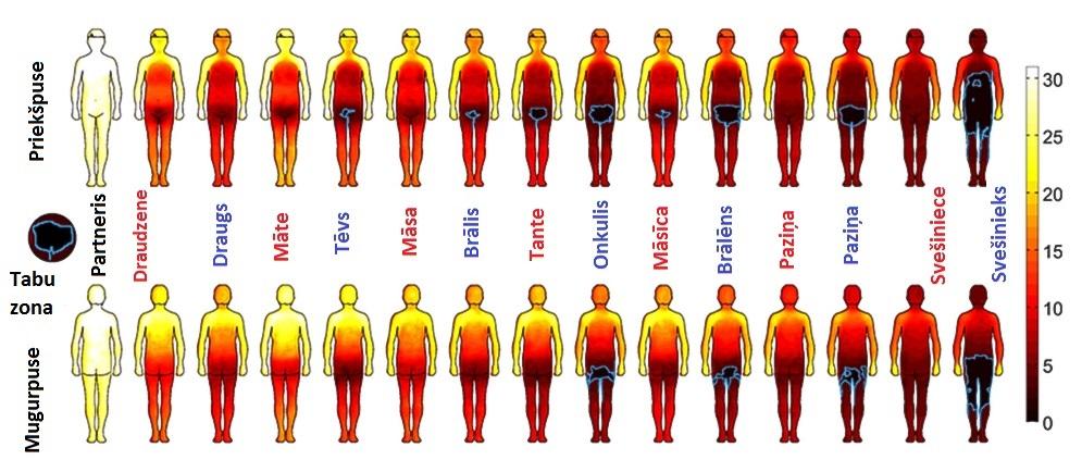 Interesanti: kā cilvēka ķermenis reaģē uz svešinieka un tuvinieka pieskārieniem?