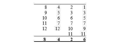 tabula1
