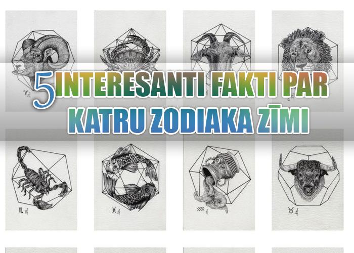 Pieci neticami precīzi punkti par katru zodiaka zīmi