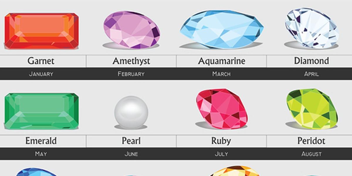 Tavs dzimšanas akmens un tā nozīme – kā tas palīdz ikdienas dzīvē