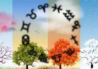 Aizmirstiet par zodiaka zīmēm! Horoskops atbilstoši tavam dzimšanas mēnesim