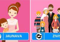 Cik bērnu mammai tev lemts būt atkarībā no tavas zodiaka zīmes?